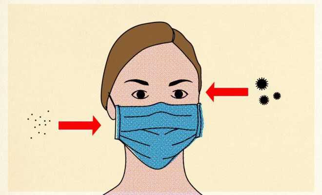 Coronavirus How to protect yourself