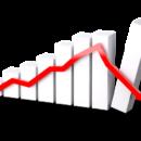 UAE Stock Markets plunge, lose Billions of Dirhams