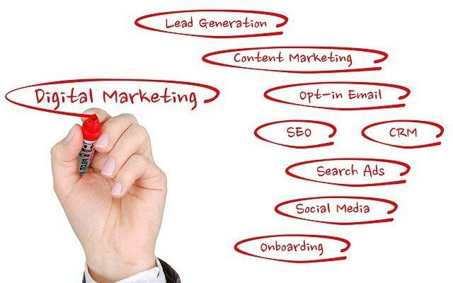 Digital Marketing Strategies 2021