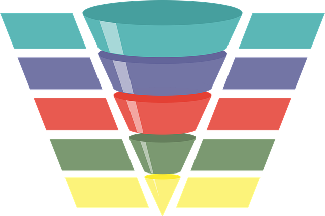 5 Places To Make Your Very Own Sales Funnel