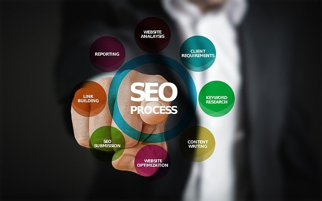 How does Onpage SEO work for a website