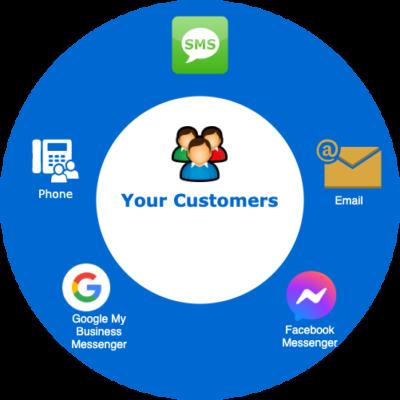 Omnichannel Messaging Solution