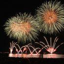 Reasons of burning fireworks
