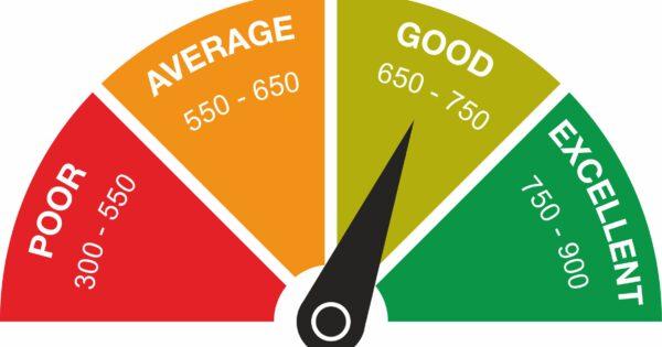 CBIL (Credit Bureau India Limited) score
