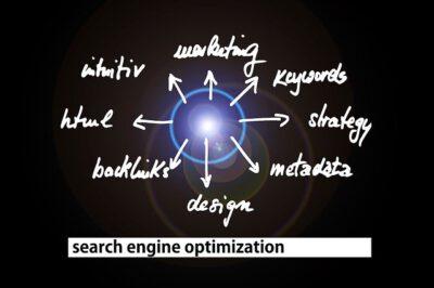 Corporate SEO -search-engine-optimization