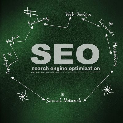 The Ultimate Guide to Off-Page SEO Optimization