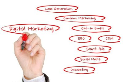 Six Digital Marketing Strategies for Small Businesses