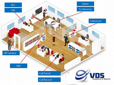 Everything to know about a PBX System